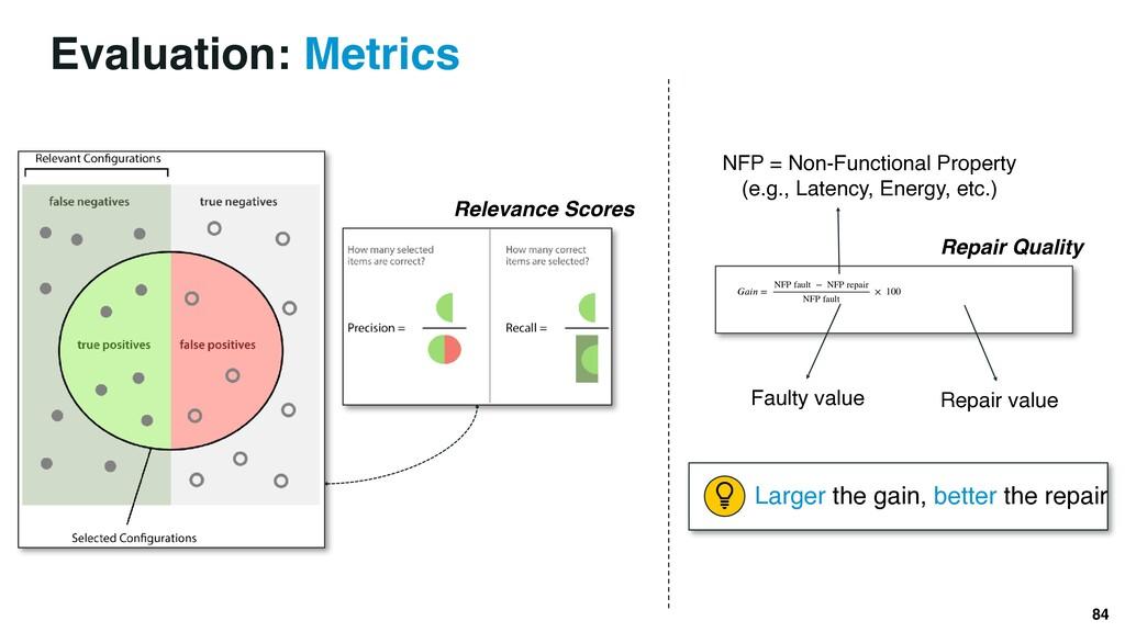Evaluation: Metrics 84 Relevance Scores 𝐺 𝑎 𝑖 𝑛...