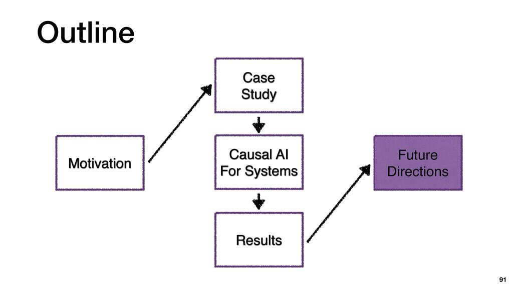Outline 91 Motivation Cas e  Study Causal A I  ...