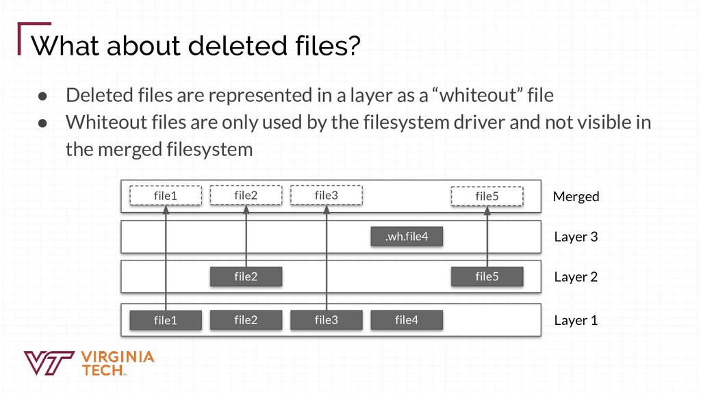 What about deleted files? ● Deleted files are r...