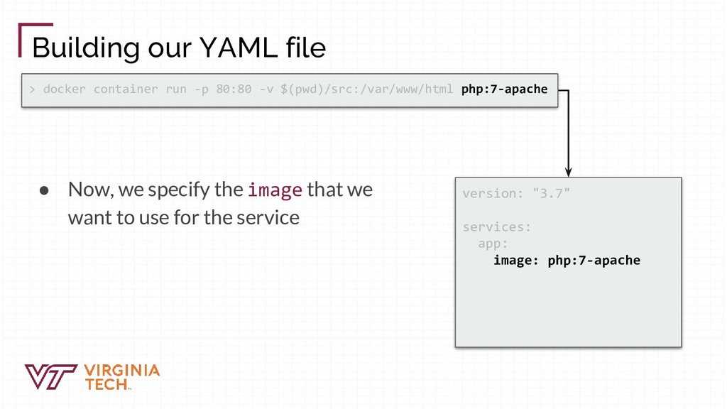 Building our YAML file ● Now, we specify the im...