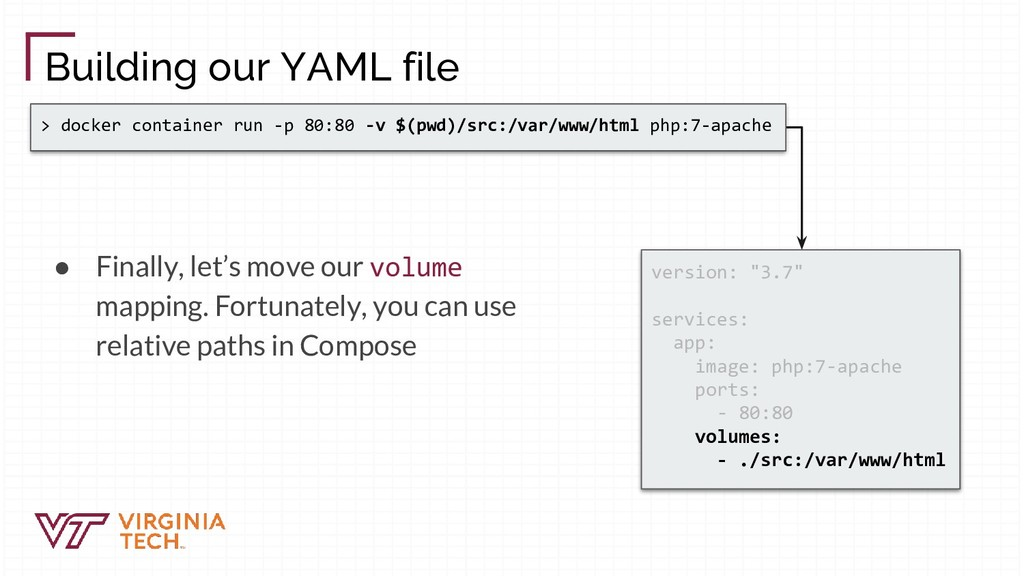Building our YAML file ● Finally, let's move ou...