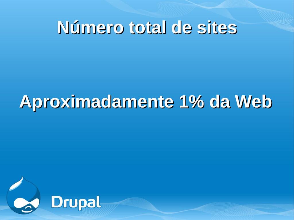 Número total de sites Número total de sites Apr...