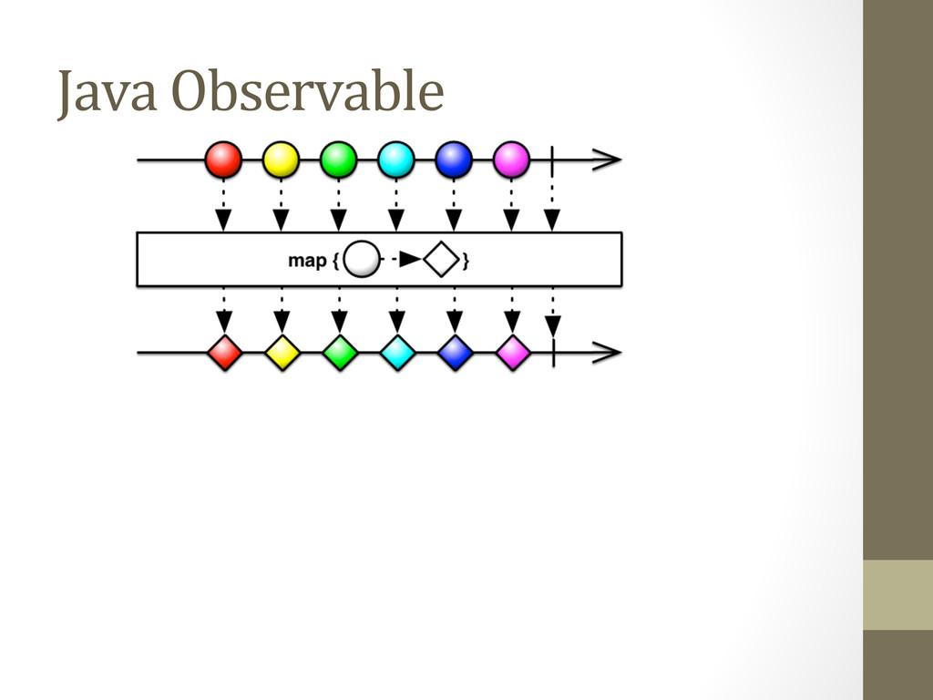 Java Observable  Observable<Integer> o...
