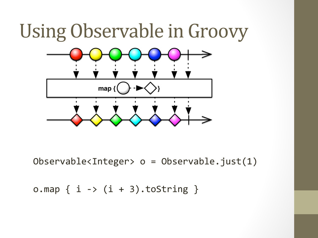 Using Observable in Groovy  Observa...