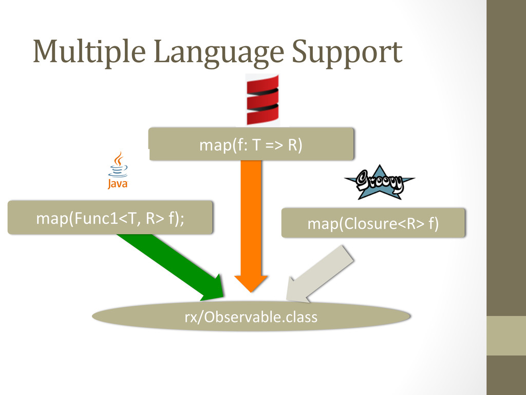 Multiple Language Support  rx/Observab...