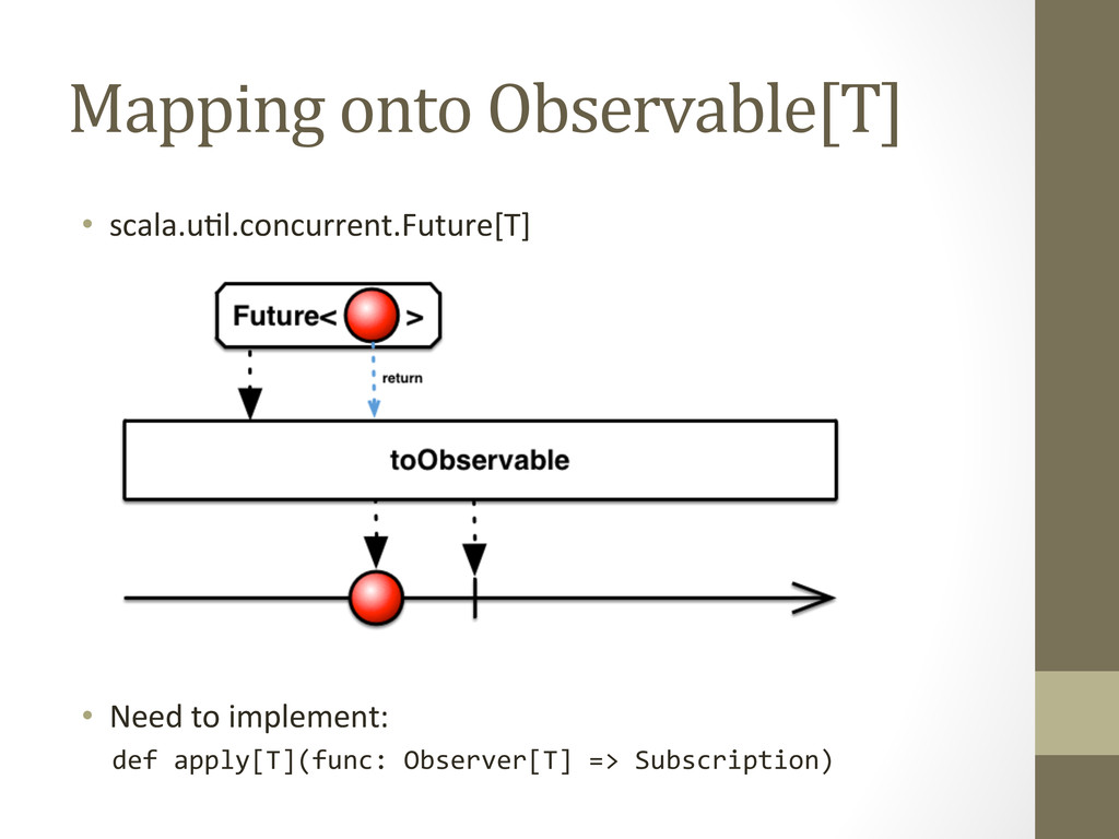 Mapping onto Observable[T]  • scala.u...