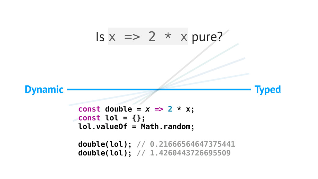 Typed Dynamic Is x => 2 * x pure? const double ...