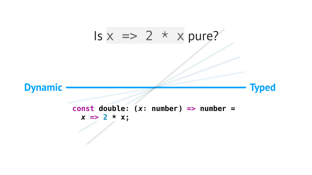 Typed Dynamic Is x => 2 * x pure? const double:...