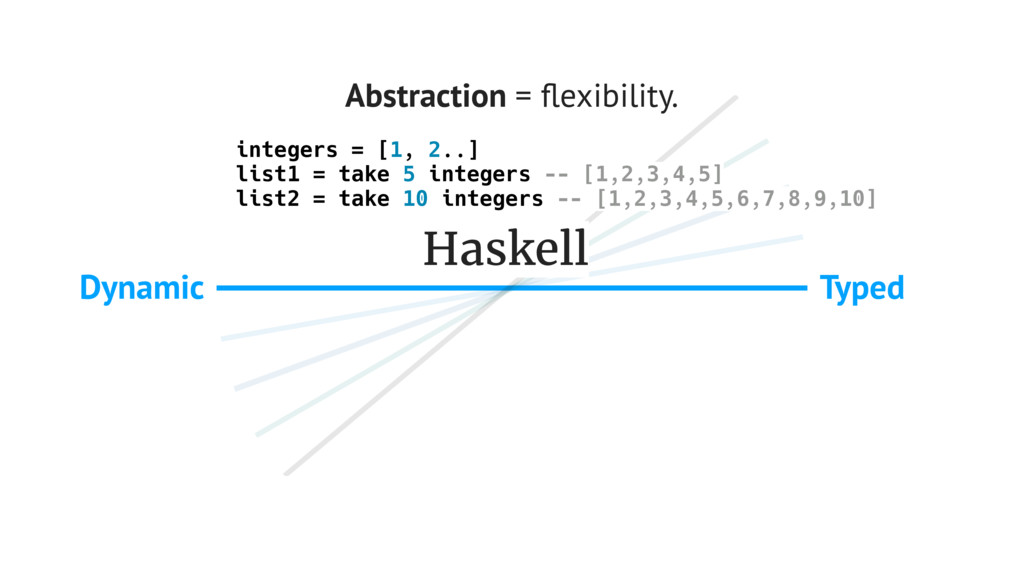 Typed Dynamic Abstraction = flexibility. integer...