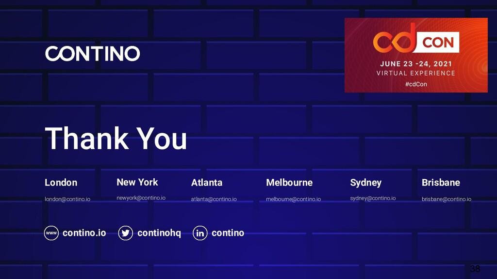 Atlanta atlanta@contino.io Thank You contino.io...