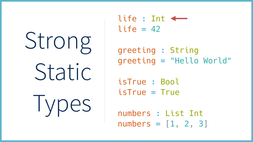 Strong Static Types life : Int life = 42 greeti...