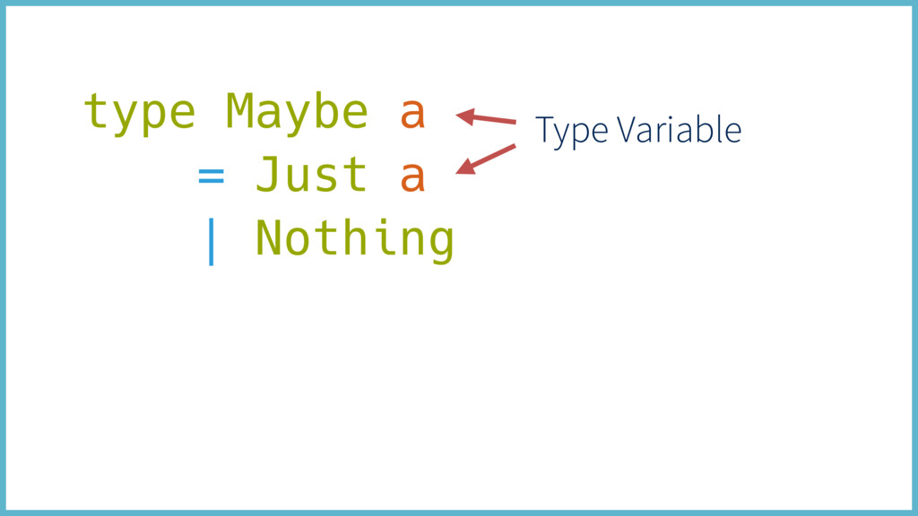 type Maybe a = Just a | Nothing Type Variable