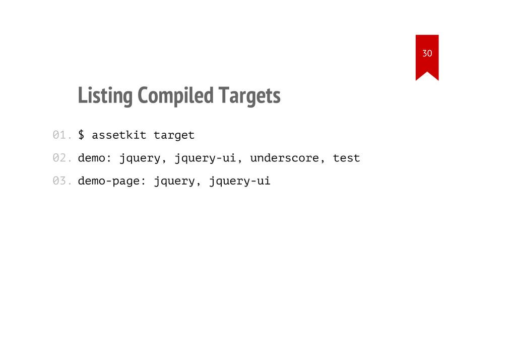 Listing Compiled Targets $ assetkit target demo...