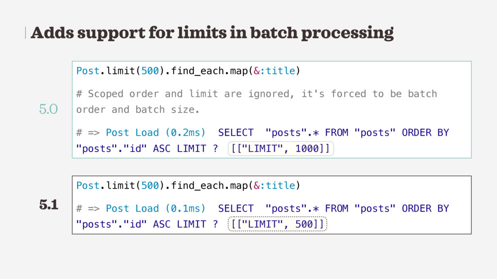 Adds support for limits in batch processing Pos...