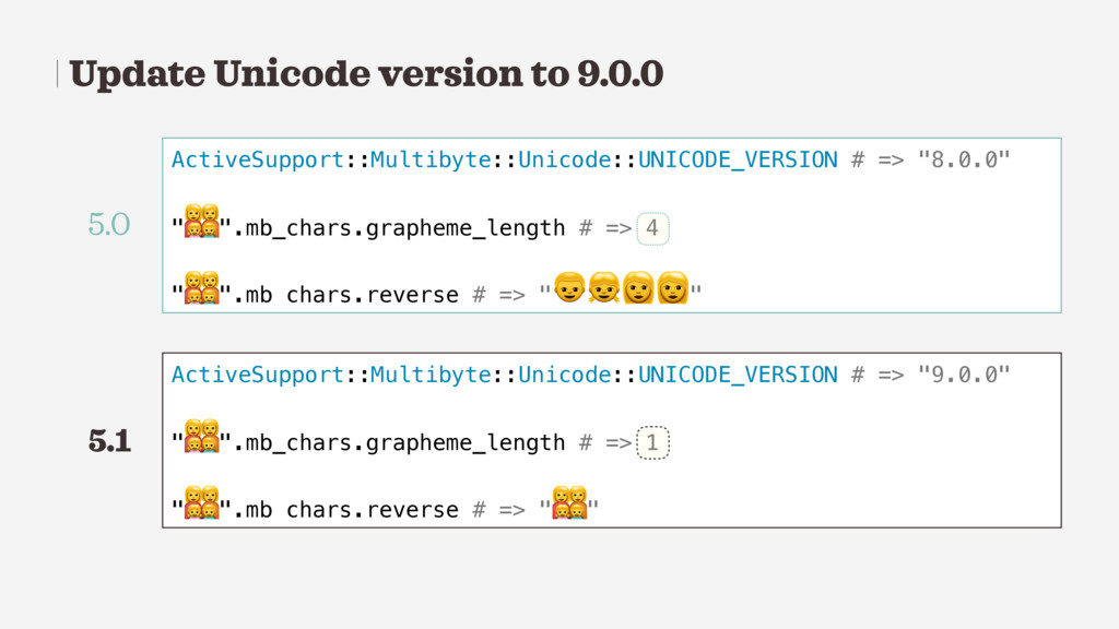 Update Unicode version to 9.0.0 ActiveSupport::...