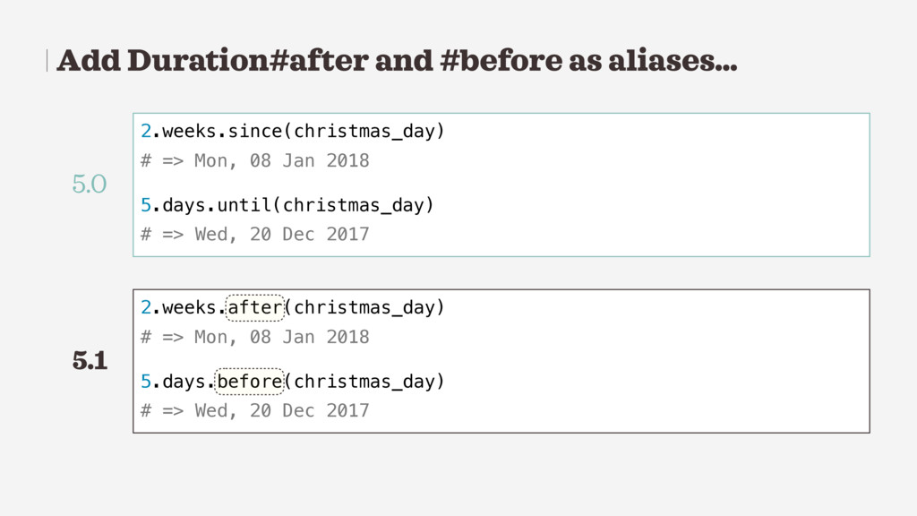 Add Duration#after and #before as aliases… 2.we...