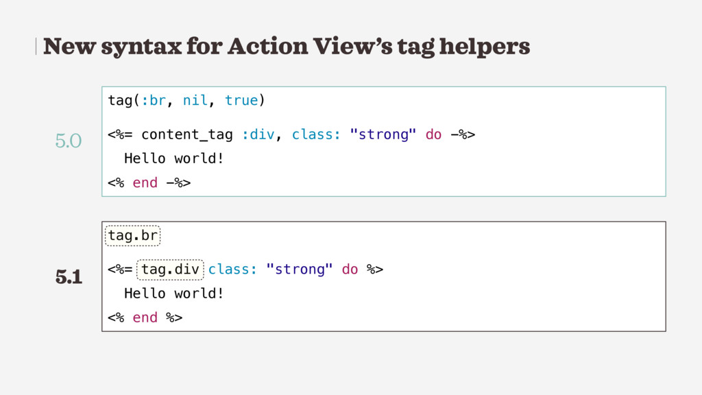 New syntax for Action View's tag helpers tag(:b...