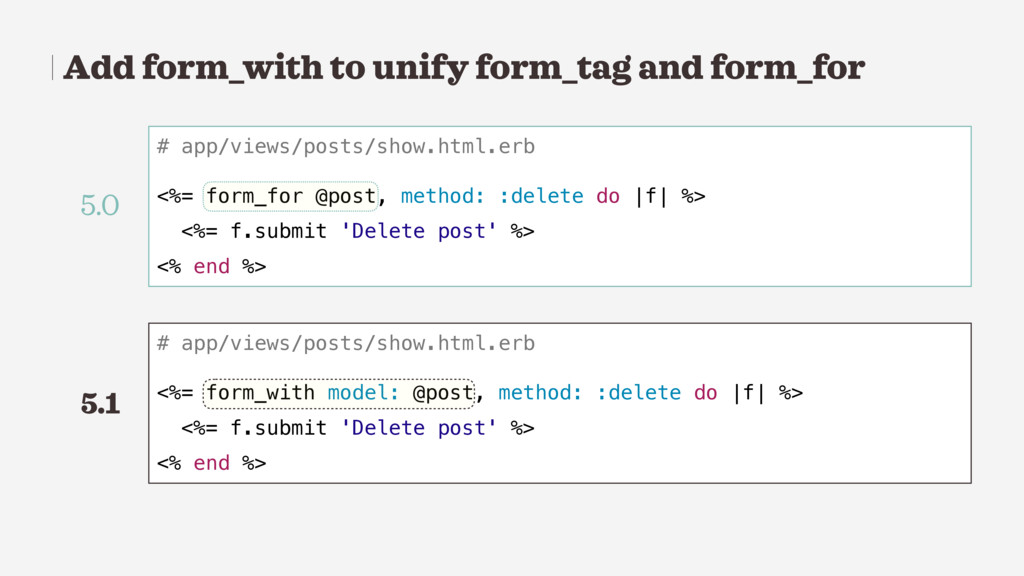 Add form_with to unify form_tag and form_for # ...