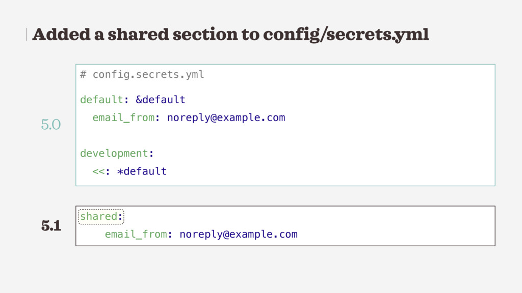 Added a shared section to config/secrets.yml # ...