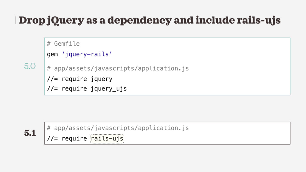Drop jQuery as a dependency and include rails-u...