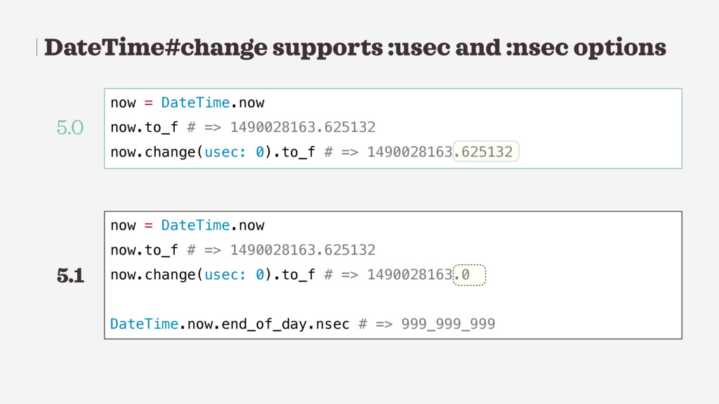 DateTime#change supports :usec and :nsec option...