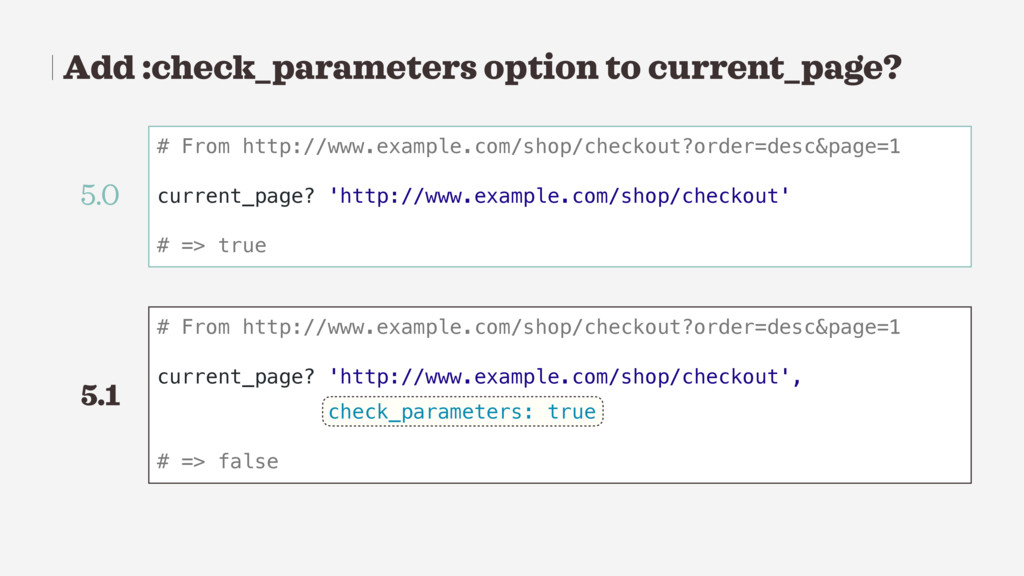 Add :check_parameters option to current_page? #...