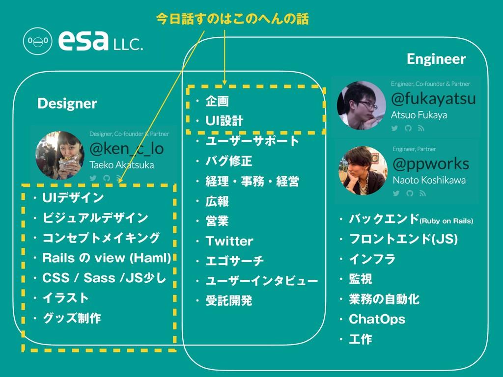 Designer Engineer w 6*σβΠϯ w ϏδϡΞϧσβΠϯ w ίϯηϓ...