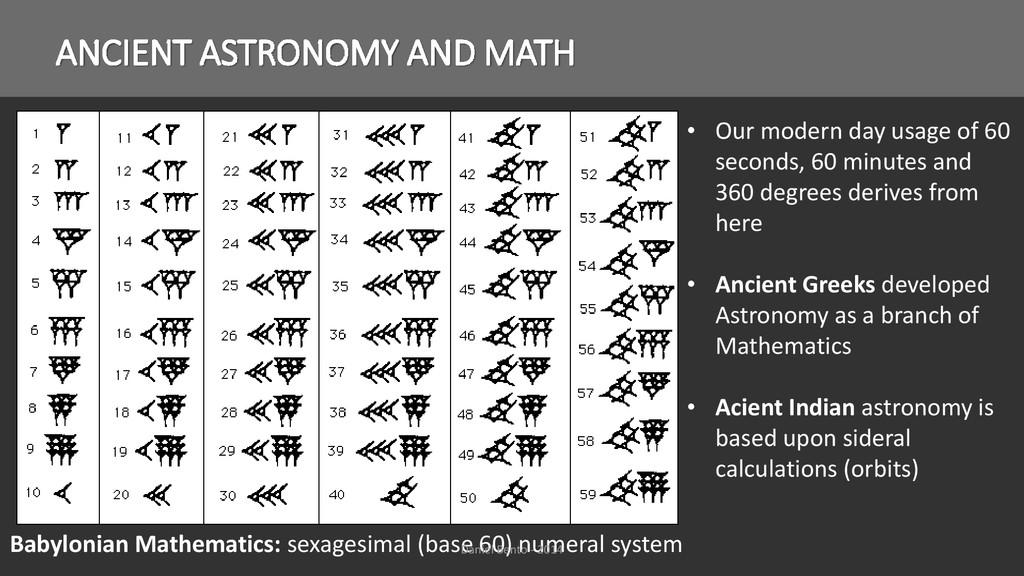 Babylonian Mathematics: sexagesimal (base 60) n...