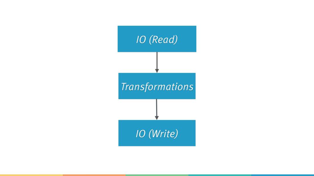 IO (Read) Transformations IO (Write)
