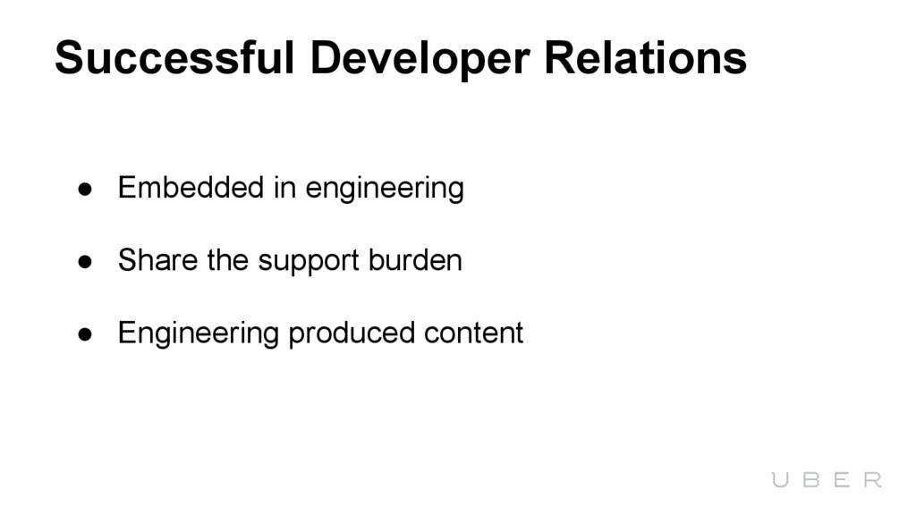 Successful Developer Relations ● Embedded in en...