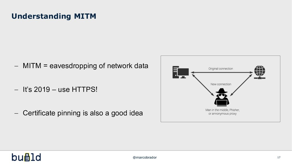 - MITM = eavesdropping of network data - It's 2...