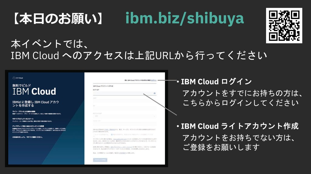 I$06. IBM Cloud #(,+8YURL W  ibm.bi...