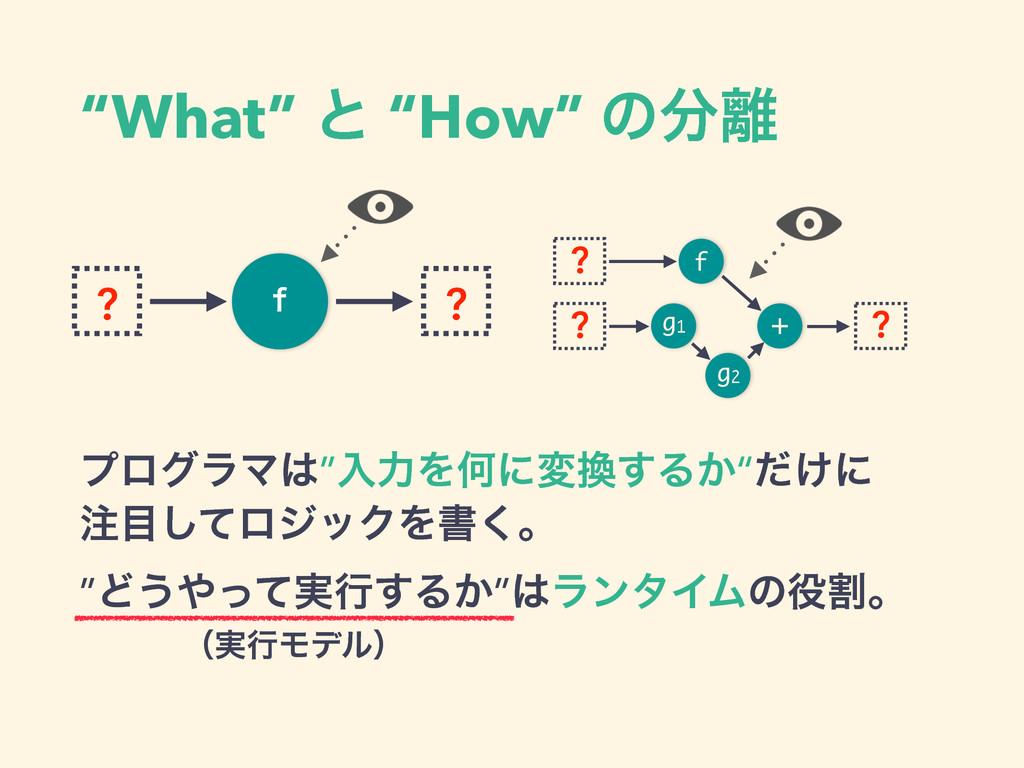 """""""What"""" ͱ """"How"""" ͷ ϓϩάϥϚ""""ೖྗΛԿʹม͢Δ͔""""͚ͩʹ ͯ͠ϩ..."""