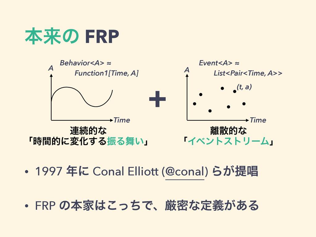 ຊདྷͷ FRP • 1997 ʹ Conal Elliott (@conal) Β͕ఏএ •...