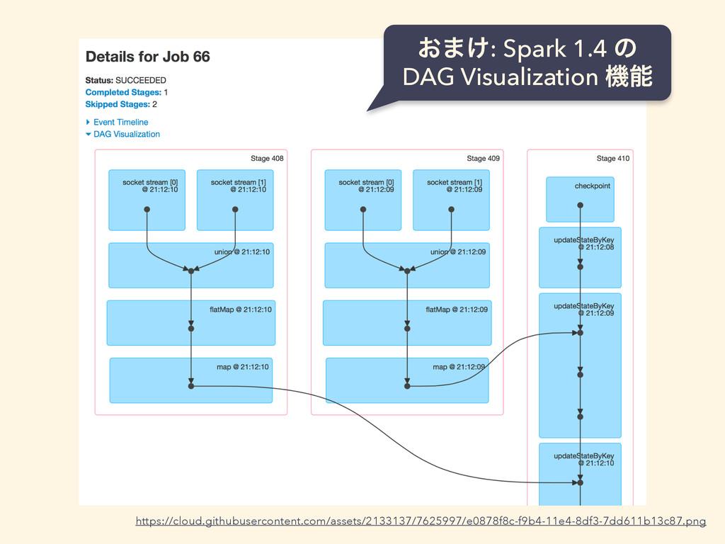 ͓·͚: Spark 1.4 ͷ DAG Visualization ػ https://...
