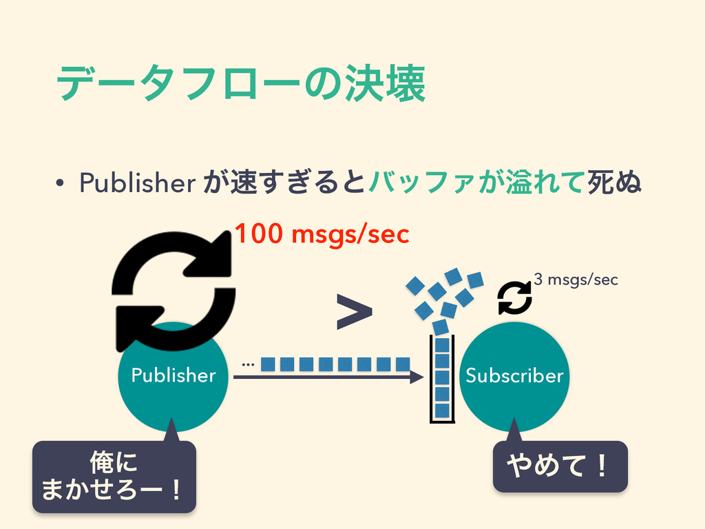 σʔλϑϩʔͷܾյ • Publisher ͕͗͢ΔͱόοϑΝ͕ᷓΕͯࢮ͵ … > Publ...
