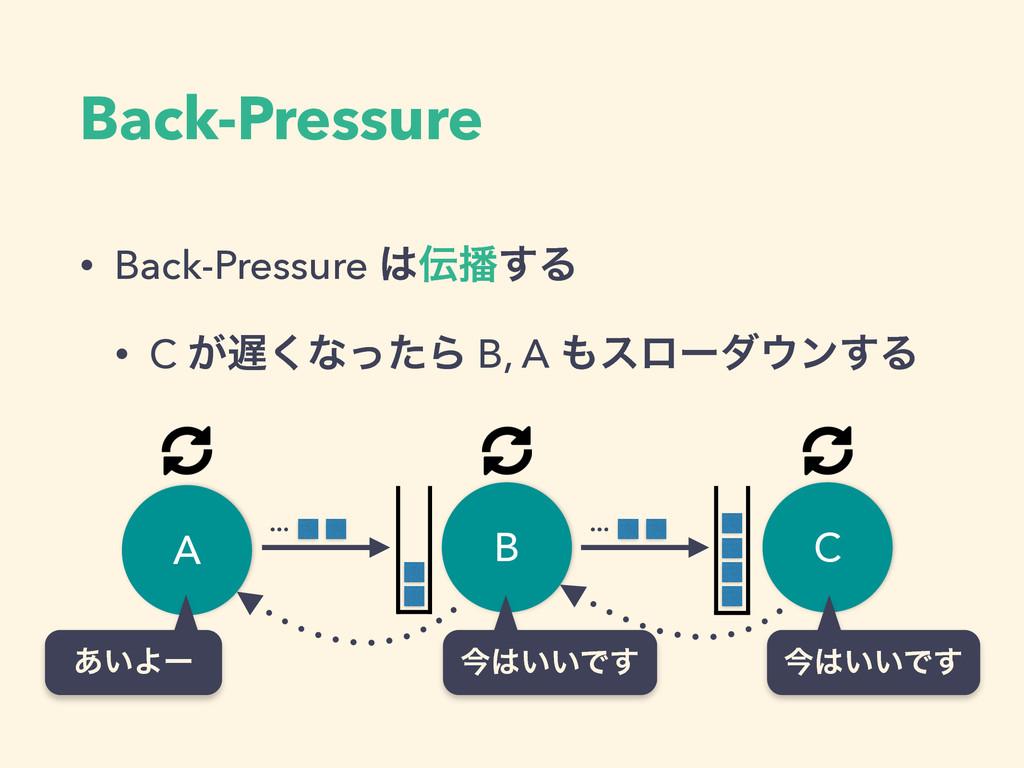 Back-Pressure • Back-Pressure ͢Δ • C ͕͘ͳͬͨΒ...