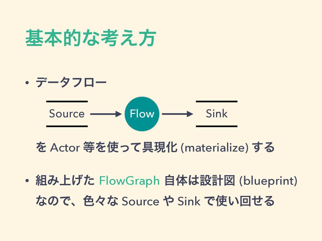 جຊతͳߟ͑ํ • σʔλϑϩʔ    Λ Actor Λͬͯ۩ݱԽ (mater...