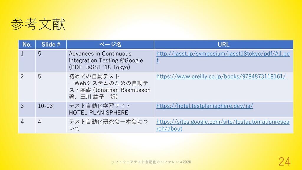参考文献 ソフトウェアテスト自動化カンファレンス2020 24 No. Slide # ページ...