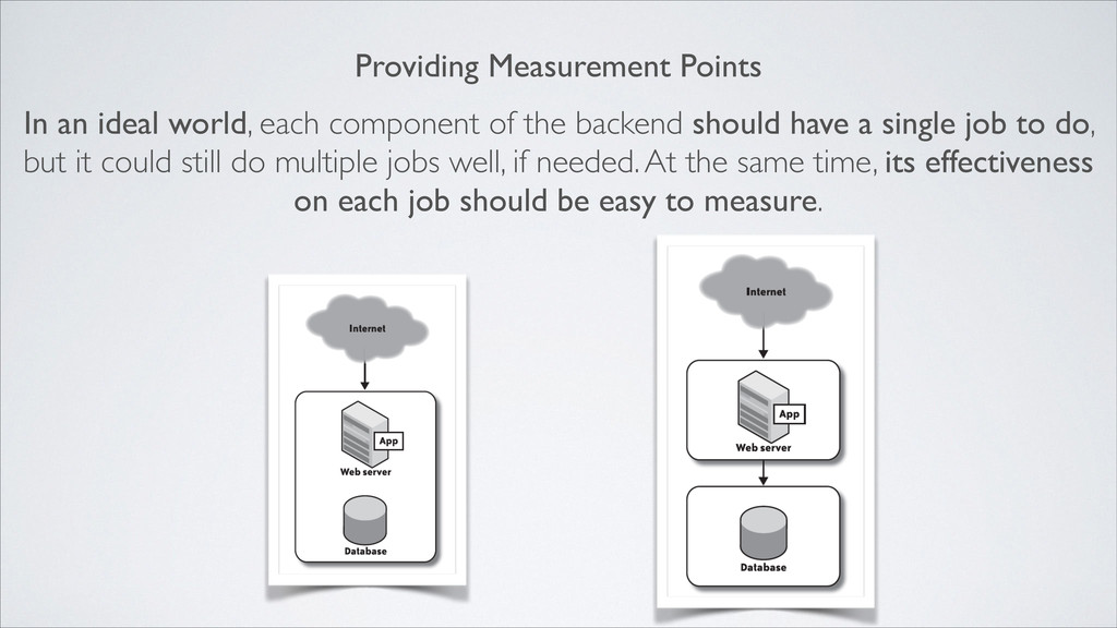 Providing Measurement Points In an ideal world,...