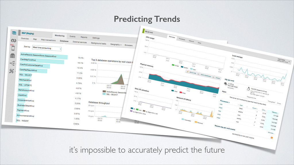 Predicting Trends it's impossible to accurately...