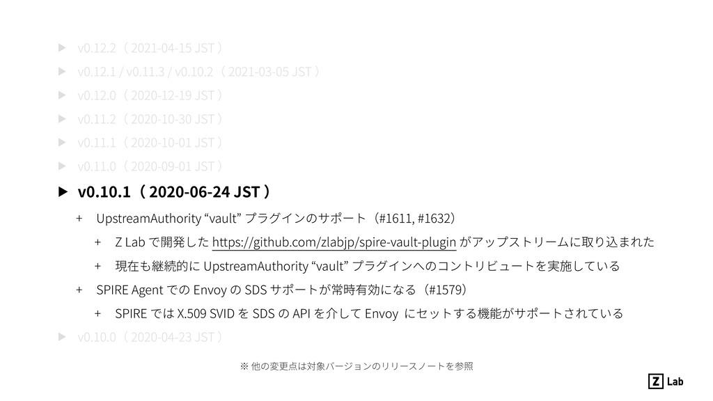 ▶ v0.12.2( 2021-04-15 JST ) ▶ v0.12.1 / v0.11.3...