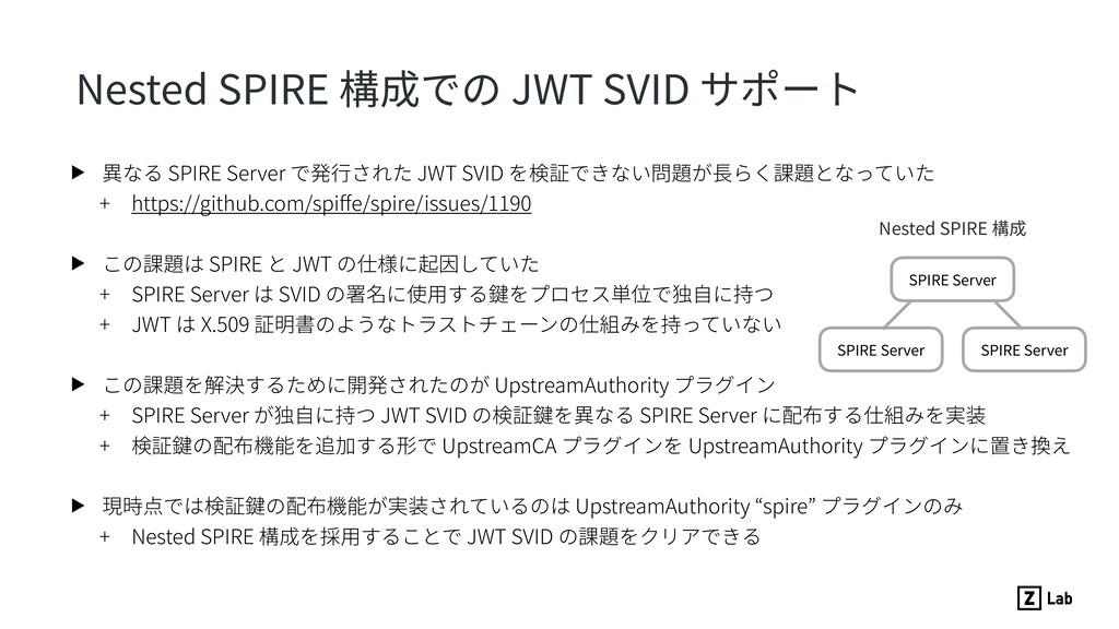 Nested SPIRE 構成での JWT SVID サポート ▶ 異なる SPIRE Ser...