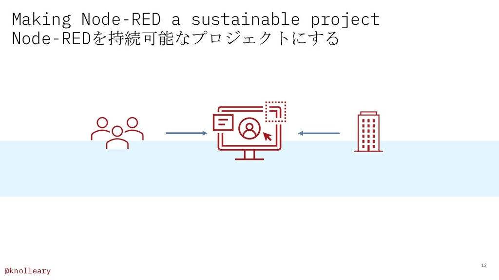 @knolleary Making Node-RED a sustainable projec...