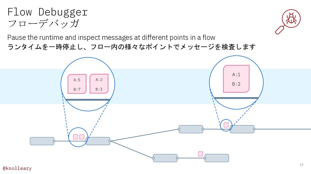 @knolleary Flow Debugger フローデバッガ 17 A:1 B:2 A:5...