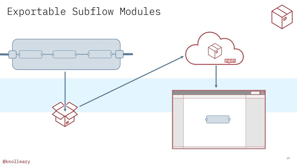 @knolleary Exportable Subflow Modules 19