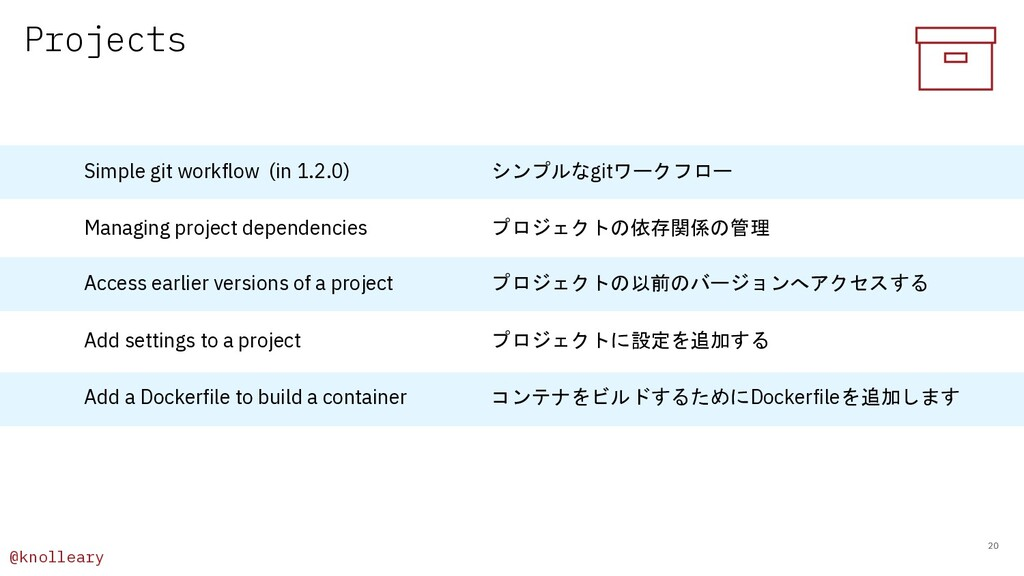 @knolleary Projects 20 Simple git workflow (in ...