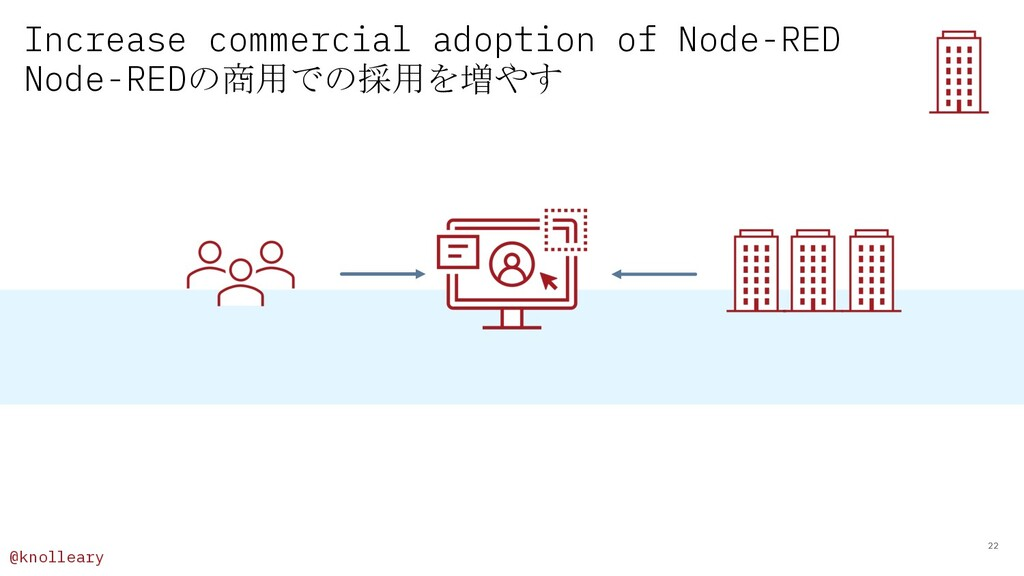 @knolleary Increase commercial adoption of Node...