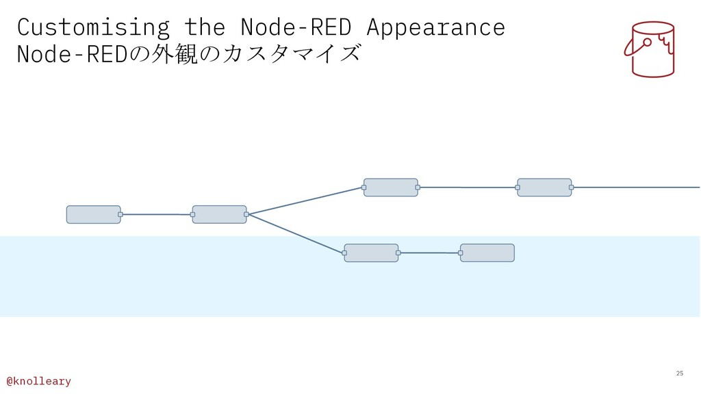 @knolleary Customising the Node-RED Appearance ...