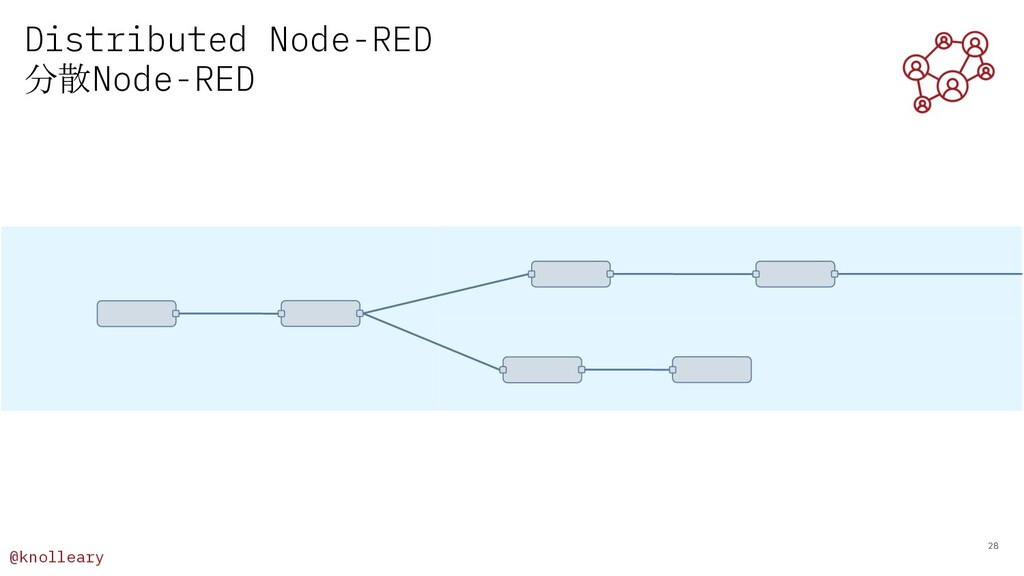 @knolleary Distributed Node-RED 分散Node-RED 28